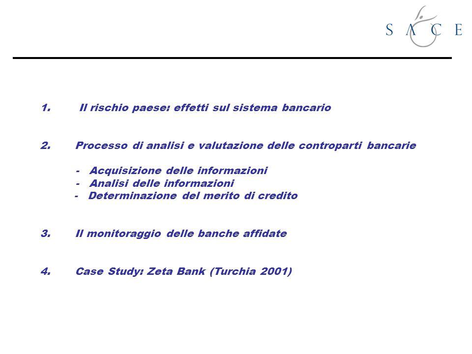 1. Il rischio paese: effetti sul sistema bancario 2. Processo di analisi e valutazione delle controparti bancarie - Acquisizione delle informazioni -
