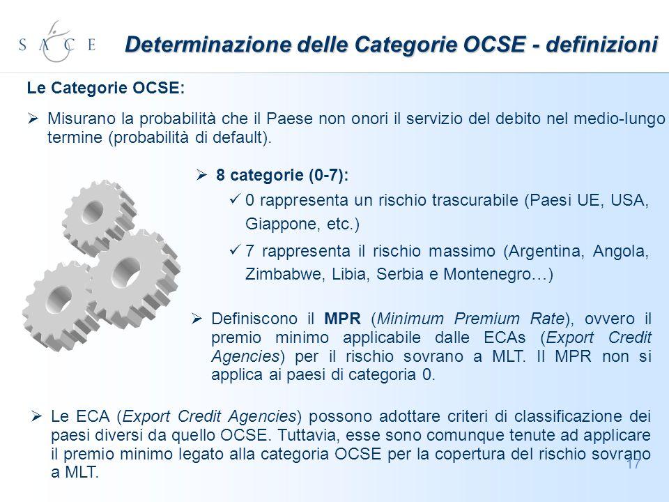 17 Definiscono il MPR (Minimum Premium Rate), ovvero il premio minimo applicabile dalle ECAs (Export Credit Agencies) per il rischio sovrano a MLT. Il