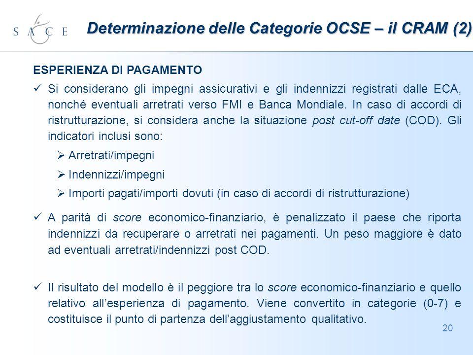 20 Determinazione delle Categorie OCSE – il CRAM (2) ESPERIENZA DI PAGAMENTO Si considerano gli impegni assicurativi e gli indennizzi registrati dalle ECA, nonché eventuali arretrati verso FMI e Banca Mondiale.