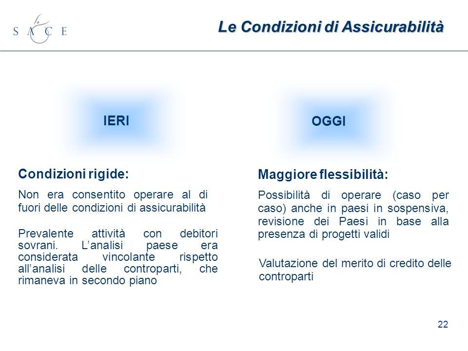 22 Le Condizioni di Assicurabilità Prevalente attività con debitori sovrani.