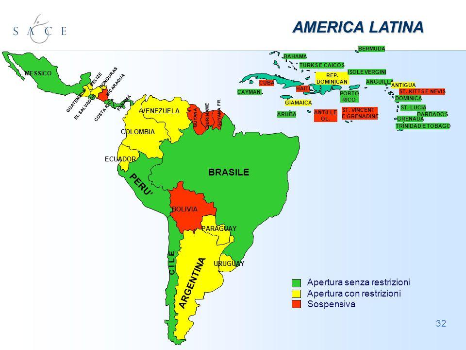 32 BRASILE ARGENTINA C I L E PERU BOLIVIA PARAGUAY URUGUAY ECUADOR COLOMBIA VENEZUELA SURINAME GUYANA GUYANA FR. MESSICO PANAMA COSTA RICA NICARAGUA E