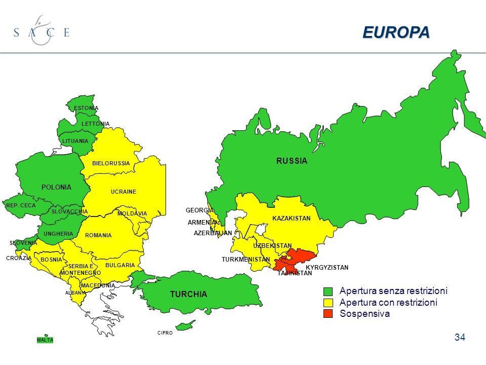 34 POLONIA LITUANIA LETTONIA ESTONIA BIELORUSSIA ROMANIA MOLDAVIA BULGARIA ALBANIA MACEDONIA MALTA BOSNIA UNGHERIA SLOVACCHIA REP. CECA SERBIA E MONTE