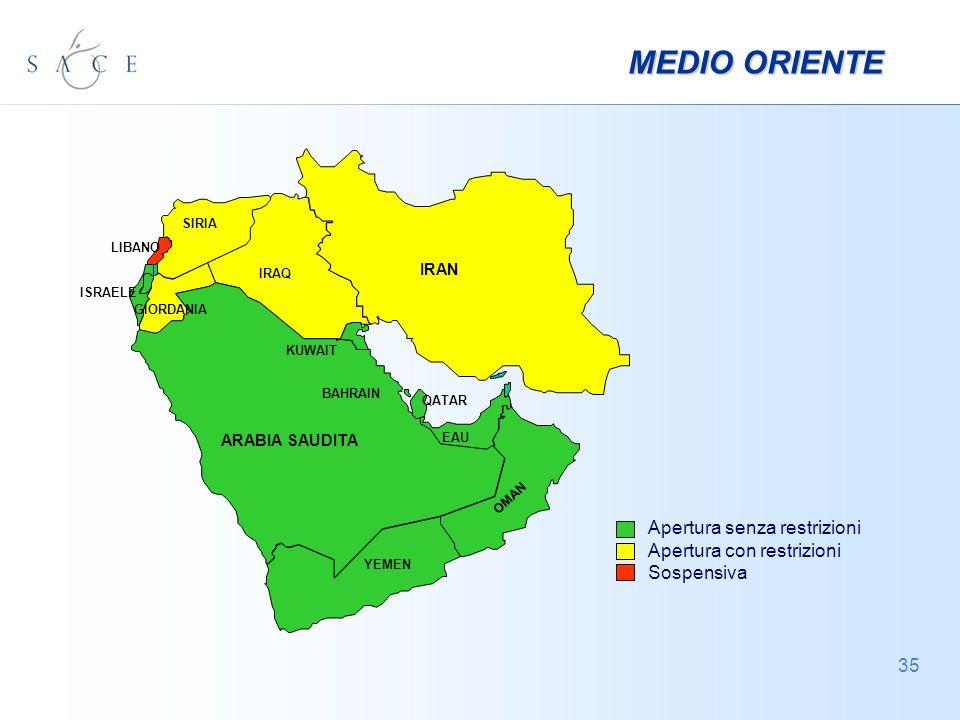 35 Apertura senza restrizioni Apertura con restrizioni Sospensiva MEDIO ORIENTE ARABIA SAUDITA YEMEN OMAN IRAQ IRAN GIORDANIA ISRAELE SIRIA LIBANO KUWAIT QATAR BAHRAIN EAU