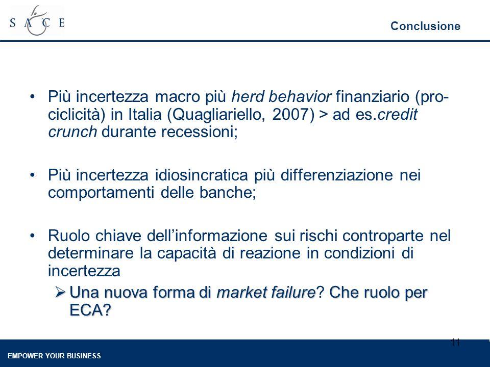 EMPOWER YOUR BUSINESS 11 Conclusione Più incertezza macro più herd behavior finanziario (pro- ciclicità) in Italia (Quagliariello, 2007) > ad es.credit crunch durante recessioni; Più incertezza idiosincratica più differenziazione nei comportamenti delle banche; Ruolo chiave dellinformazione sui rischi controparte nel determinare la capacità di reazione in condizioni di incertezza Una nuova forma di market failureChe ruolo per ECA.