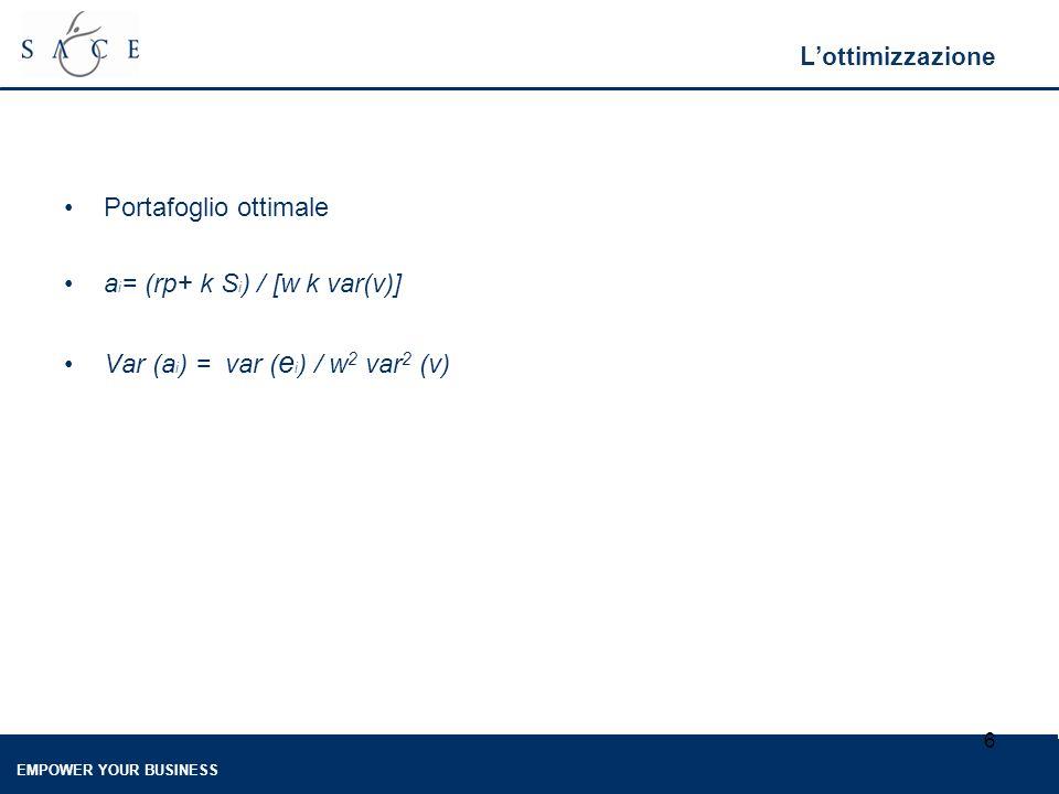 EMPOWER YOUR BUSINESS 6 Lottimizzazione Portafoglio ottimale a i = (rp+ k S i ) / [w k var(v)] Var (a i ) = var ( e i ) / w 2 var 2 (v)