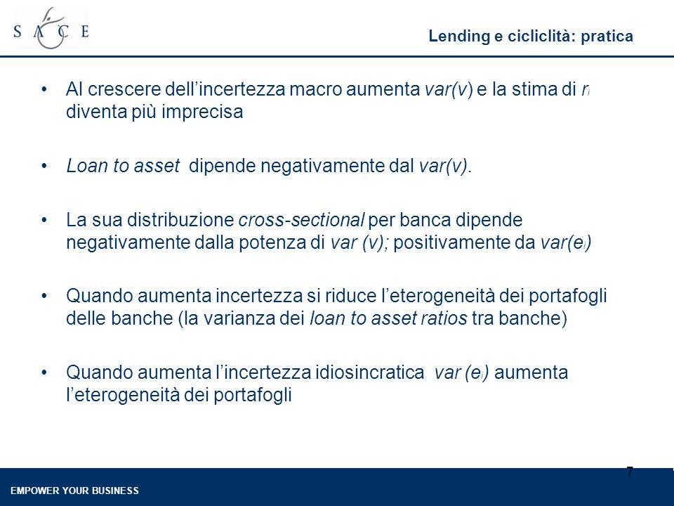 EMPOWER YOUR BUSINESS 7 Lending e cicliclità: pratica Al crescere dellincertezza macro aumenta var(v) e la stima di r i diventa più imprecisa Loan to asset dipende negativamente dal var(v).