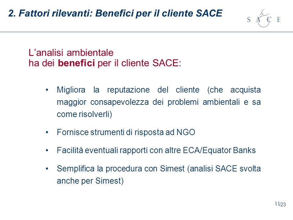 11 Lanalisi ambientale ha dei benefici per il cliente SACE: 2. Fattori rilevanti: Benefici per il cliente SACE Migliora la reputazione del cliente (ch