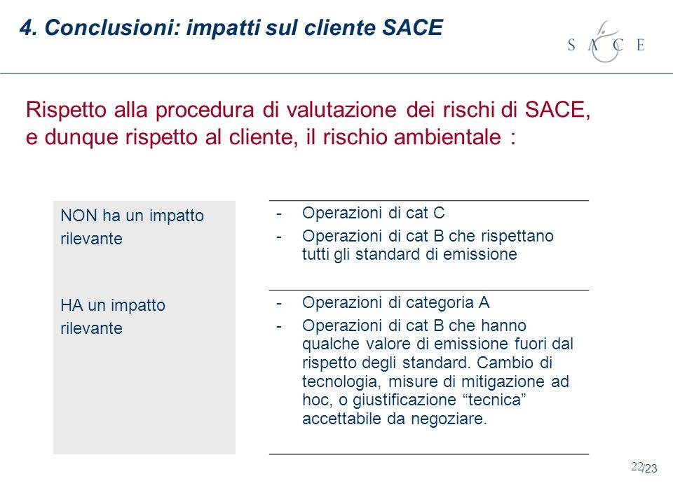 22 4. Conclusioni: impatti sul cliente SACE NON ha un impatto rilevante -Operazioni di cat C -Operazioni di cat B che rispettano tutti gli standard di