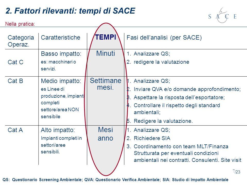 7 2. Fattori rilevanti: tempi di SACE Categoria Operaz. Caratteristiche TEMPI Fasi dellanalisi (per SACE) Cat C Basso impatto: es: macchinari o serviz