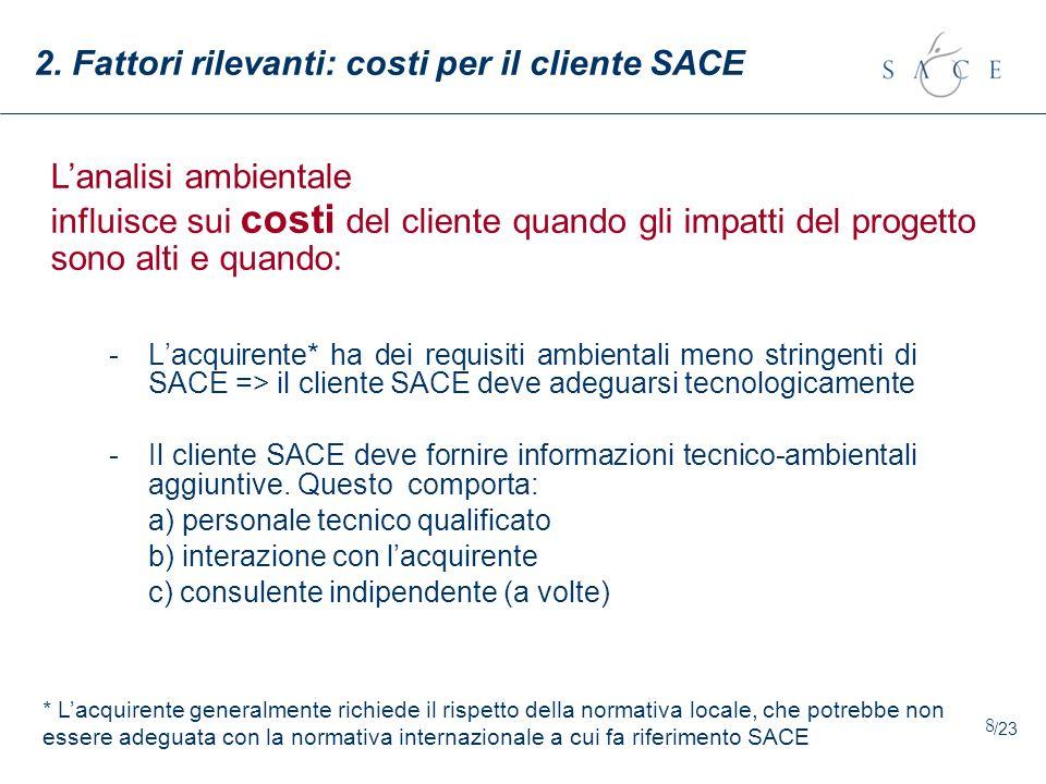 8 2. Fattori rilevanti: costi per il cliente SACE -Lacquirente* ha dei requisiti ambientali meno stringenti di SACE => il cliente SACE deve adeguarsi