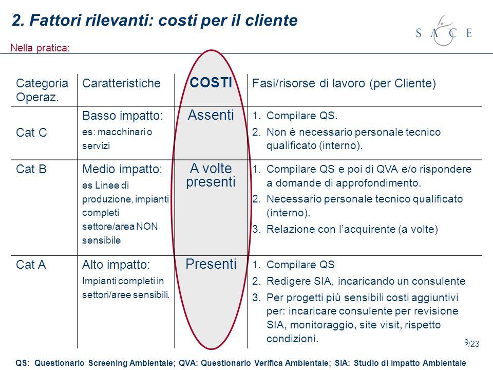 9 2. Fattori rilevanti: costi per il cliente Categoria Operaz. Caratteristiche COSTI Fasi/risorse di lavoro (per Cliente) Cat C Basso impatto: es: mac