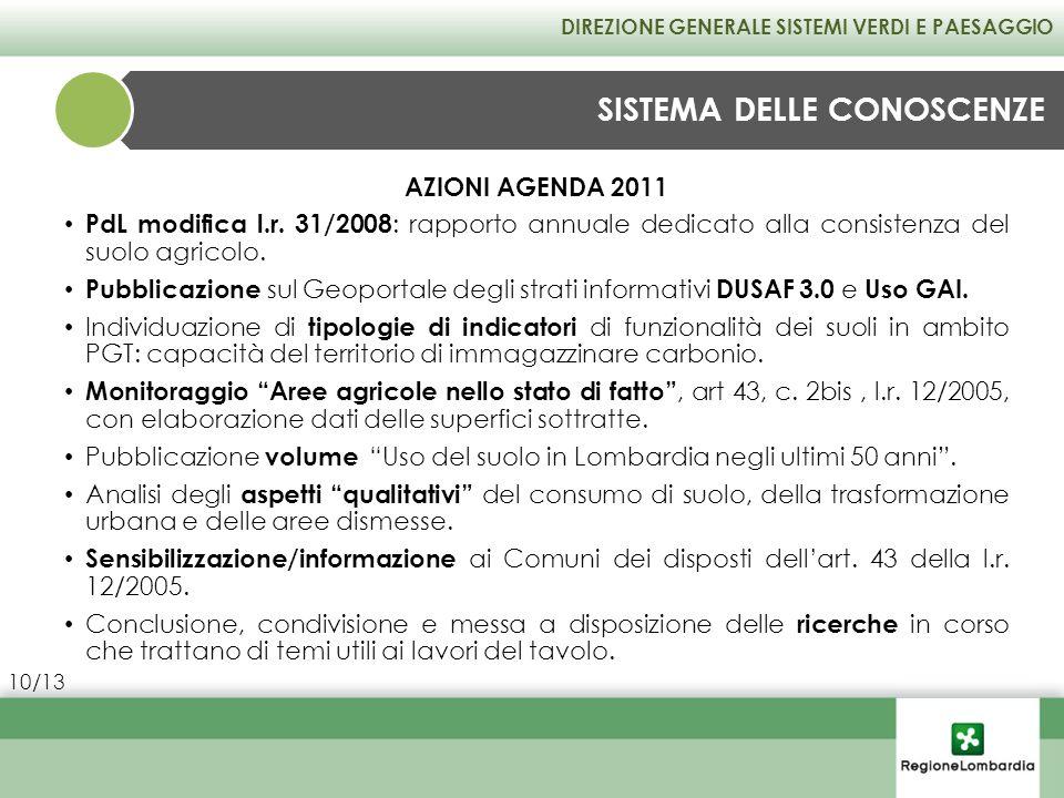 AZIONI AGENDA 2011 PdL modifica l.r. 31/2008 : rapporto annuale dedicato alla consistenza del suolo agricolo. Pubblicazione sul Geoportale degli strat