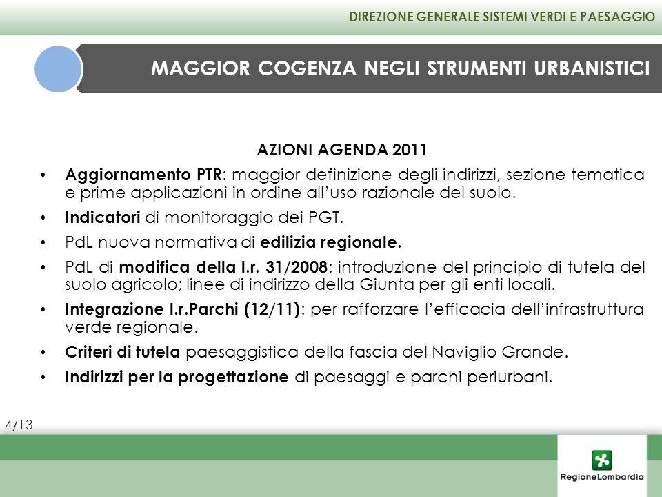AZIONI AGENDA 2011 Aggiornamento PTR : maggior definizione degli indirizzi, sezione tematica e prime applicazioni in ordine alluso razionale del suolo