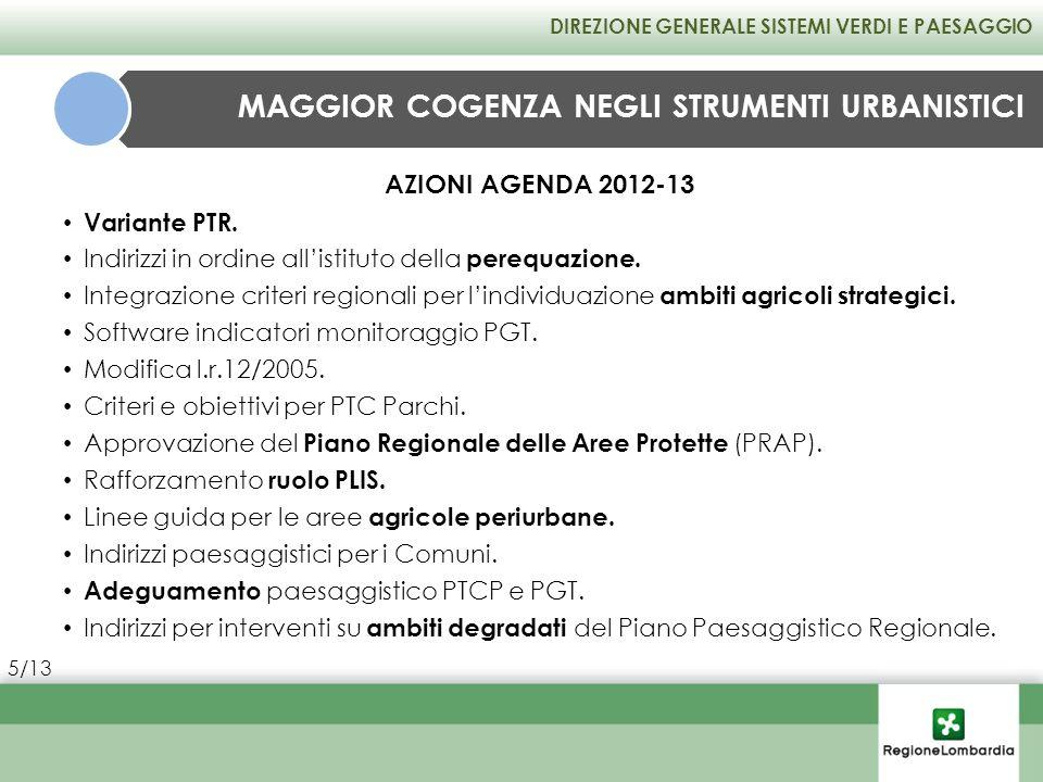 AZIONI AGENDA 2012-13 Variante PTR. Indirizzi in ordine allistituto della perequazione. Integrazione criteri regionali per lindividuazione ambiti agri