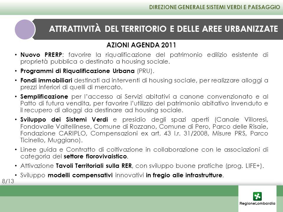 AZIONI AGENDA 2011 Nuovo PRERP : favorire la riqualificazione del patrimonio edilizio esistente di proprietà pubblica o destinato a housing sociale. P