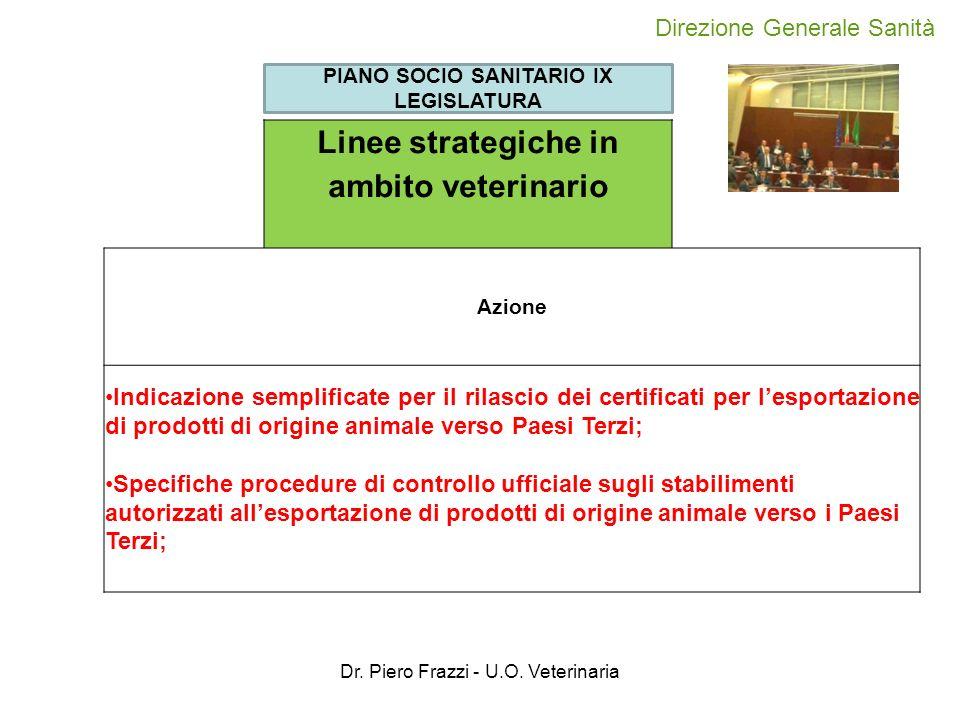Direzione Generale Sanità PIANO SOCIO SANITARIO IX LEGISLATURA Linee strategiche in ambito veterinario Dr.