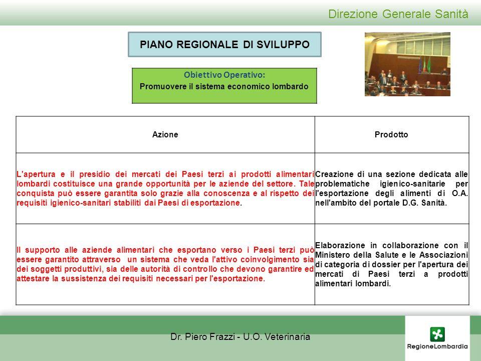 Direzione Generale Sanità PIANO REGIONALE DI SVILUPPO Obiettivo Operativo: Promuovere il sistema economico lombardo Dr.
