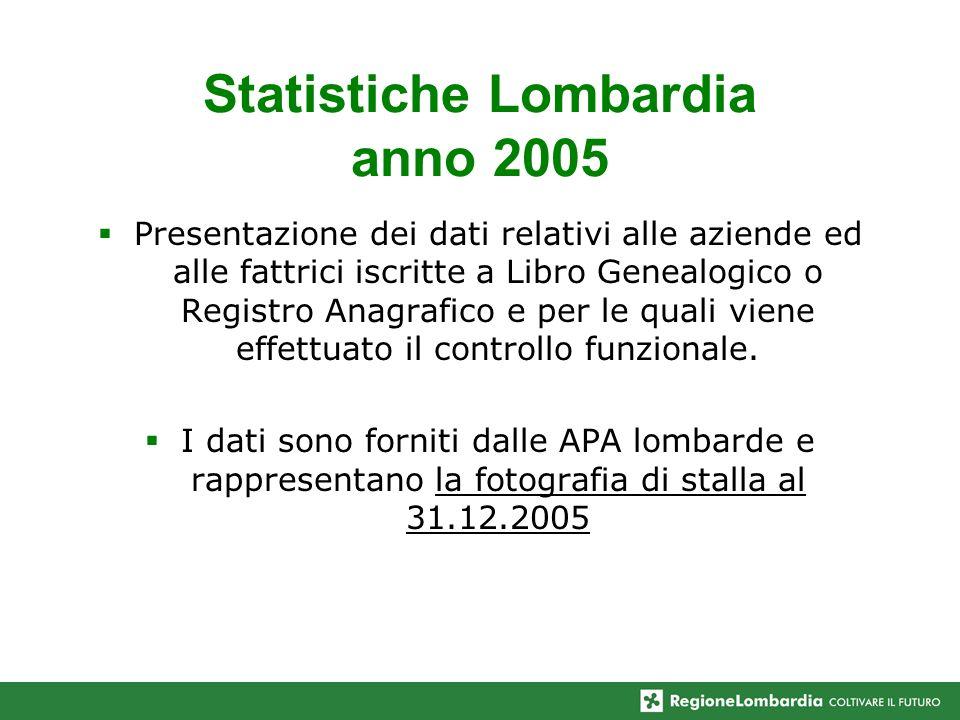 Statistiche Lombardia anno 2005 Presentazione dei dati relativi alle aziende ed alle fattrici iscritte a Libro Genealogico o Registro Anagrafico e per