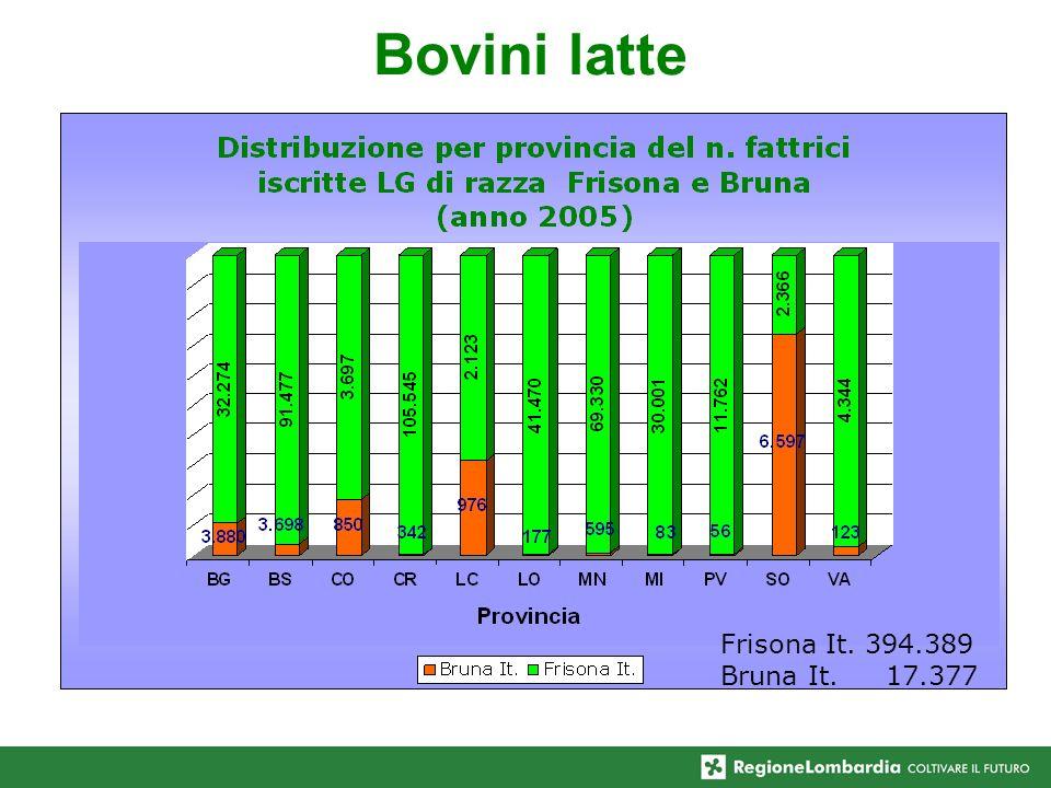Caprini Tot. aziende 266