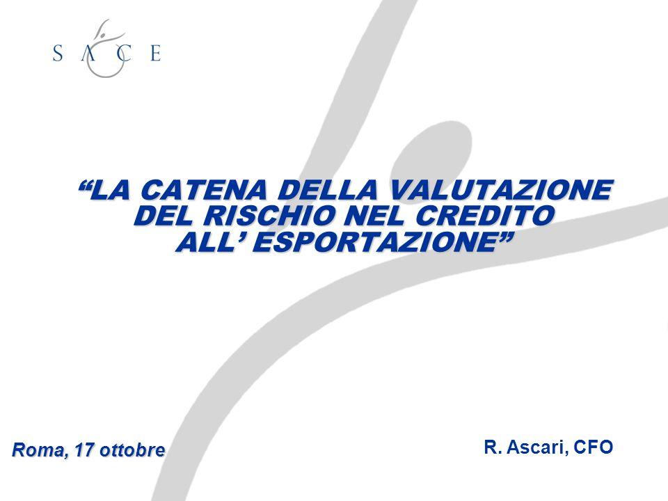 LA CATENA DELLA VALUTAZIONE DEL RISCHIO NEL CREDITO ALL ESPORTAZIONE R. Ascari, CFO Roma, 17 ottobre