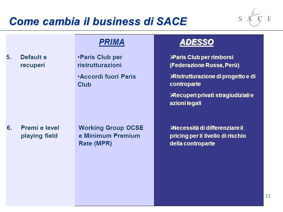 11 Come cambia il business di SACE PRIMA ADESSO Paris Club per ristrutturazioni Accordi fuori Paris Club 5.Default e recuperi Paris Club per rimborsi