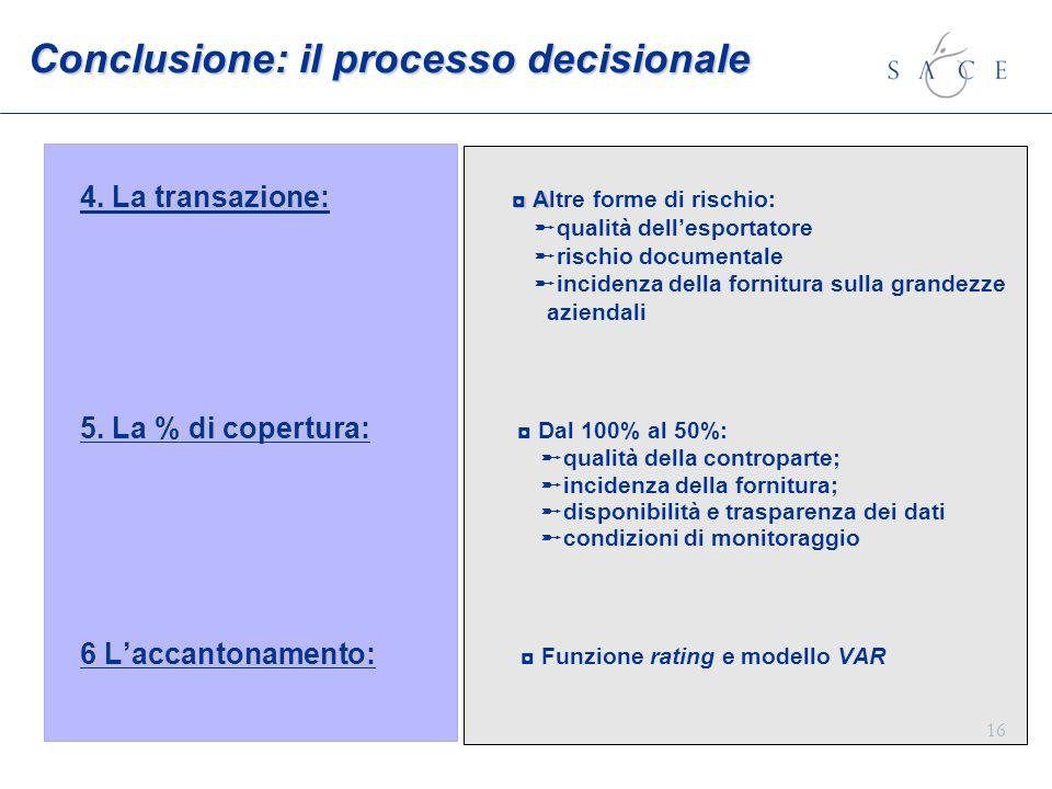 16 Conclusione: il processo decisionale 4. La transazione: A 4. La transazione: Altre forme di rischio: qualità dellesportatore rischio documentale in