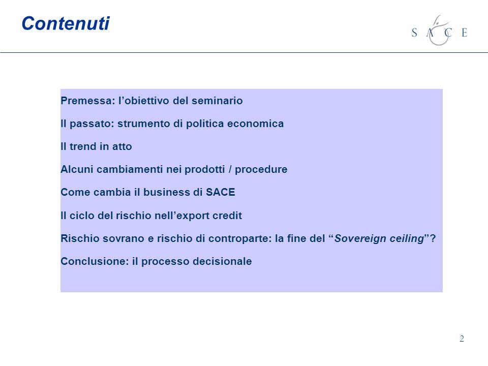 2 Contenuti Premessa: lobiettivo del seminario Il passato: strumento di politica economica Il trend in atto Alcuni cambiamenti nei prodotti / procedur