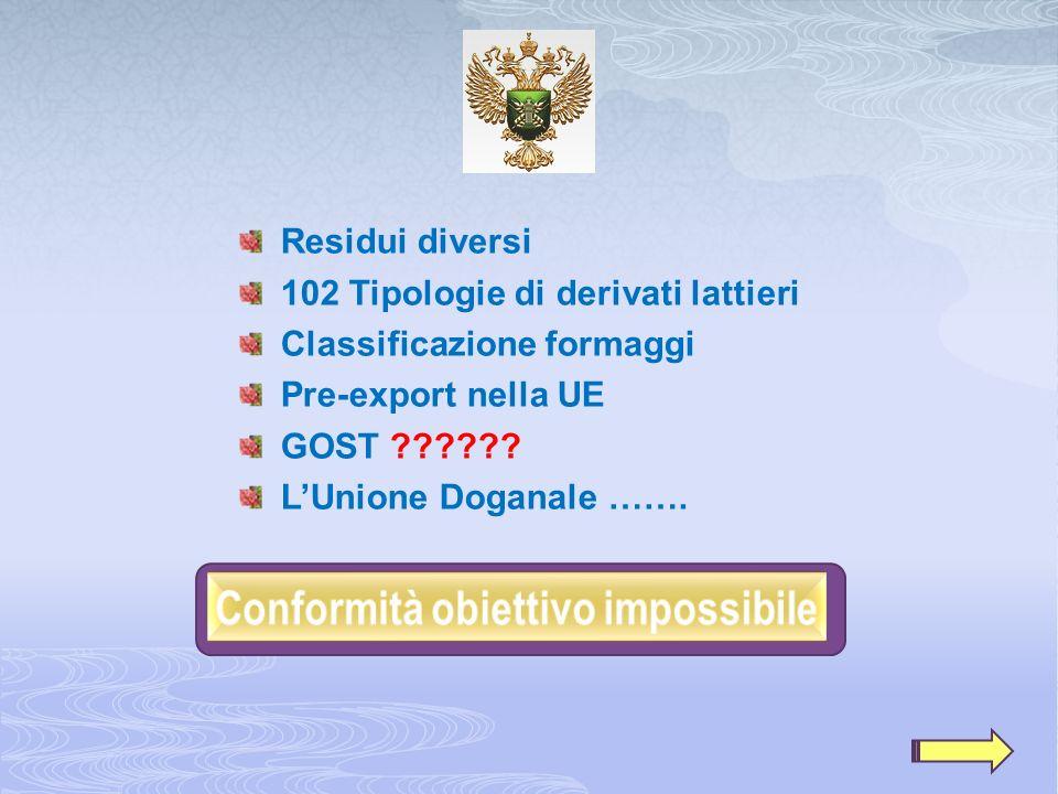 Residui diversi 102 Tipologie di derivati lattieri Classificazione formaggi Pre-export nella UE GOST ?????? LUnione Doganale …….
