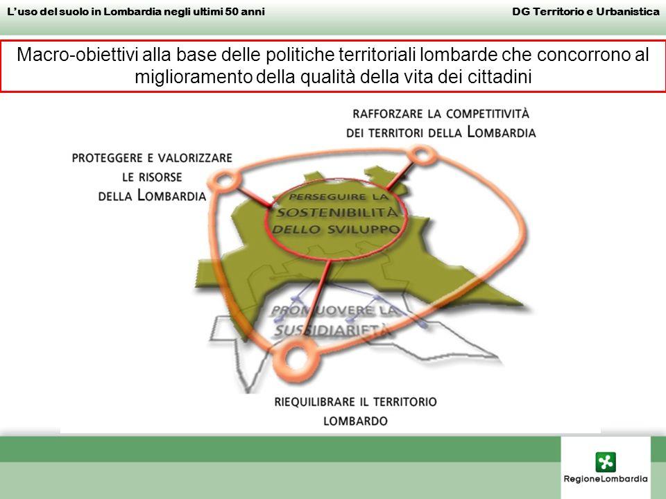 Macro-obiettivi alla base delle politiche territoriali lombarde che concorrono al miglioramento della qualità della vita dei cittadini Luso del suolo in Lombardia negli ultimi 50 anni DG Territorio e Urbanistica