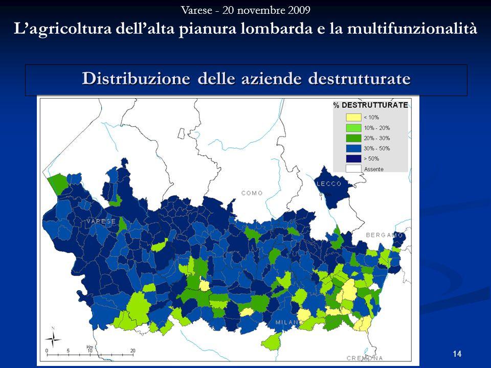 Varese - 20 novembre 2009 Lagricoltura dellalta pianura lombarda e la multifunzionalità 14 Distribuzione delle aziende destrutturate