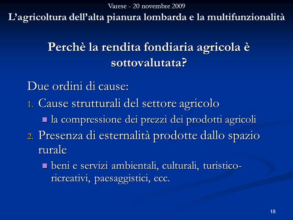 Varese - 20 novembre 2009 Lagricoltura dellalta pianura lombarda e la multifunzionalità 18 Perchè la rendita fondiaria agricola è sottovalutata.