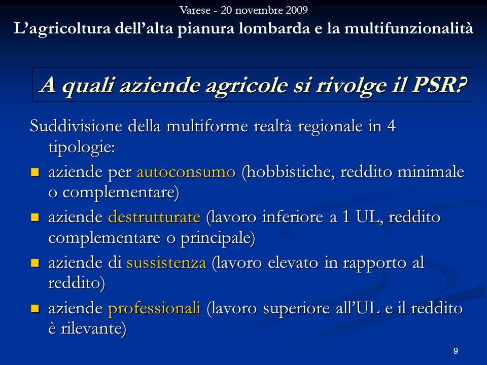 Varese - 20 novembre 2009 Lagricoltura dellalta pianura lombarda e la multifunzionalità 9 A quali aziende agricole si rivolge il PSR.