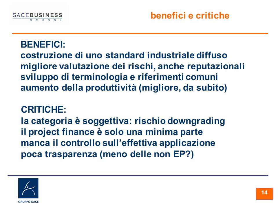 14 benefici e critiche BENEFICI: costruzione di uno standard industriale diffuso migliore valutazione dei rischi, anche reputazionali sviluppo di term