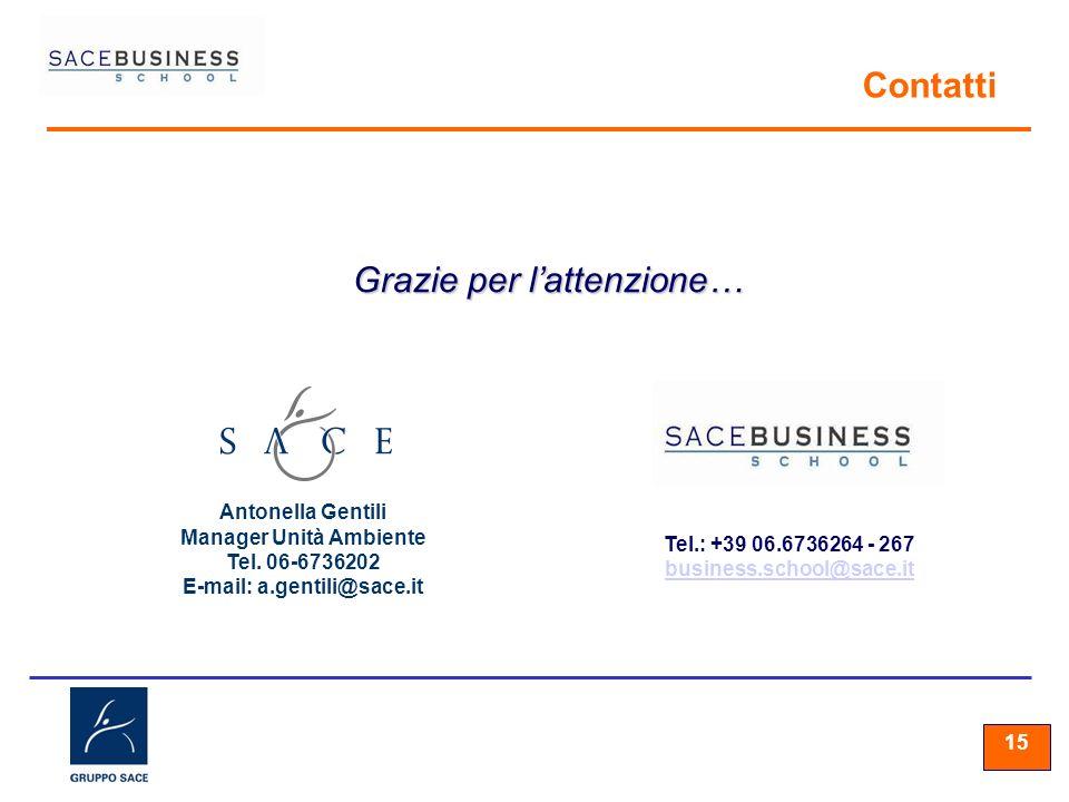 15 Grazie per lattenzione… Tel.: +39 06.6736264 - 267 business.school@sace.it Contatti Antonella Gentili Manager Unità Ambiente Tel. 06-6736202 E-mail