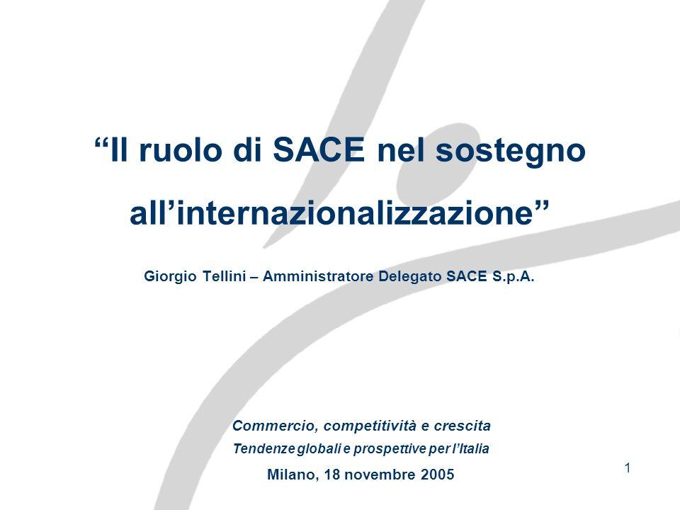 1 Il ruolo di SACE nel sostegno allinternazionalizzazione Giorgio Tellini – Amministratore Delegato SACE S.p.A. Commercio, competitività e crescita Te