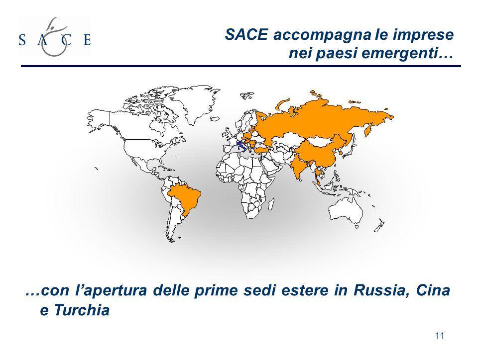 11 …con lapertura delle prime sedi estere in Russia, Cina e Turchia SACE accompagna le imprese nei paesi emergenti…