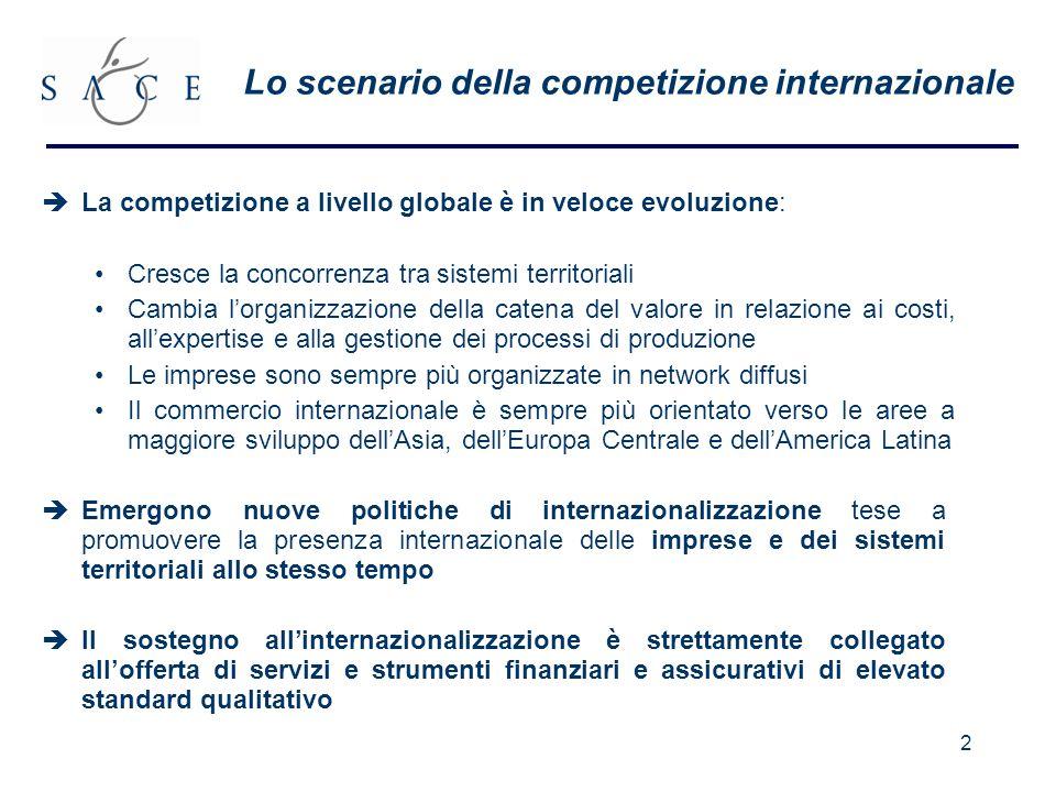 3 LItalia nello scenario internazionale Il grado di internazionalizzazione del nostro sistema produttivo, mediamente basso, è in genere rappresentato – soprattutto per le piccole e medie imprese – da una presenza commerciale allestero finalizzata allesportazione La strategia per lo sviluppo dellinternazionalizzazione può essere articolata su quattro linee direttrici: 1.Riposizionamento della presenza italiana allestero 2.Crescita dimensionale delle imprese 3.Promozione e sostegno dei settori innovativi 4.Tutela del Made in Italy