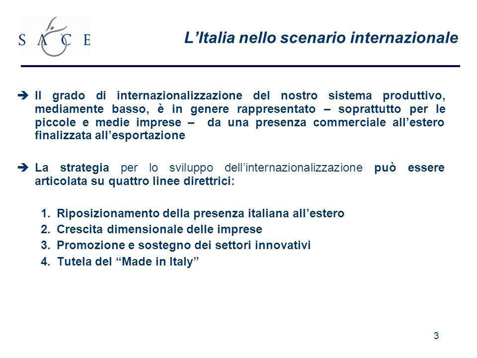 3 LItalia nello scenario internazionale Il grado di internazionalizzazione del nostro sistema produttivo, mediamente basso, è in genere rappresentato