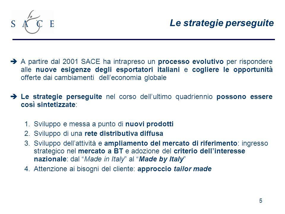 5 Le strategie perseguite A partire dal 2001 SACE ha intrapreso un processo evolutivo per rispondere alle nuove esigenze degli esportatori italiani e