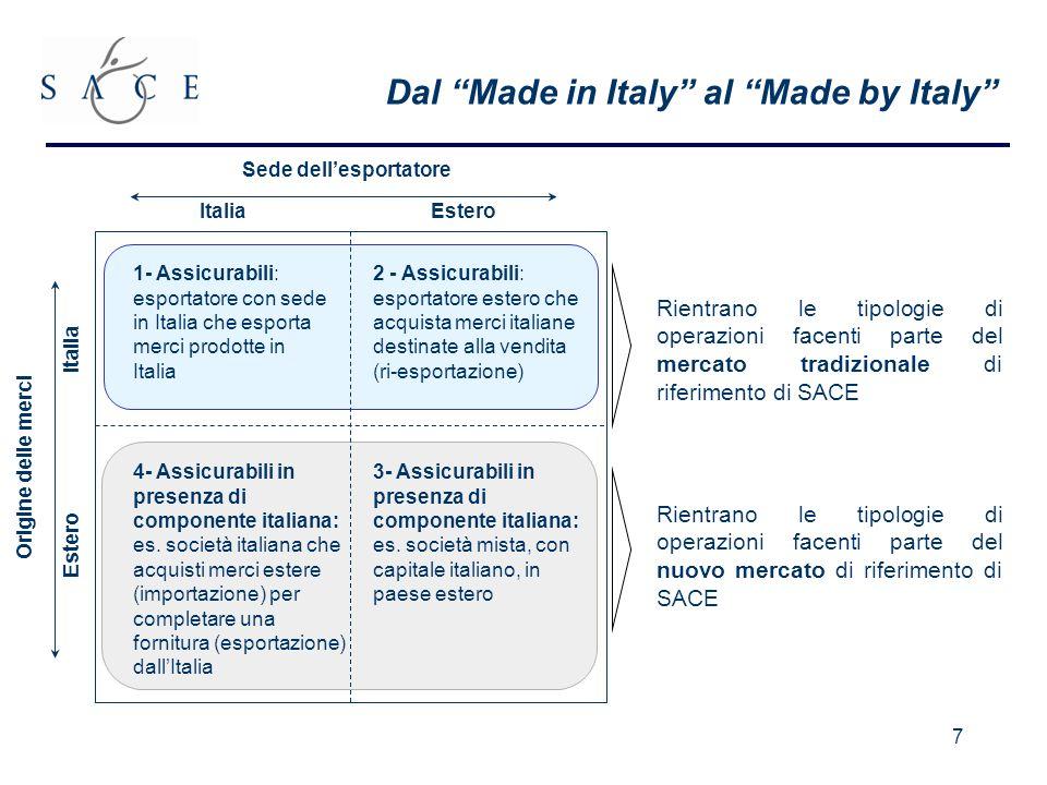 7 Sede dellesportatore Origine delle merci ItaliaEstero Italia Estero 1- Assicurabili: esportatore con sede in Italia che esporta merci prodotte in It