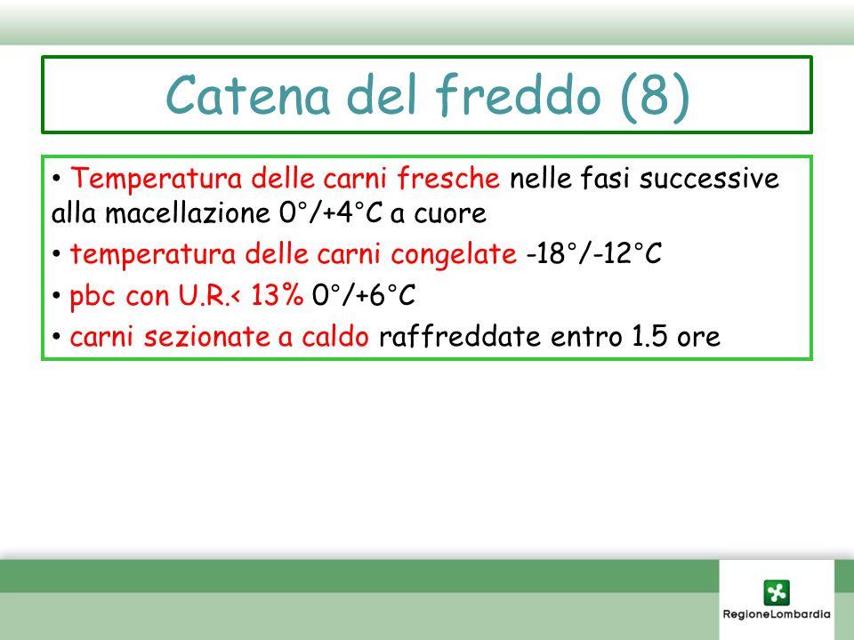 Temperatura delle carni fresche nelle fasi successive alla macellazione 0°/+4°C a cuore temperatura delle carni congelate -18°/-12°C pbc con U.R.< 13%