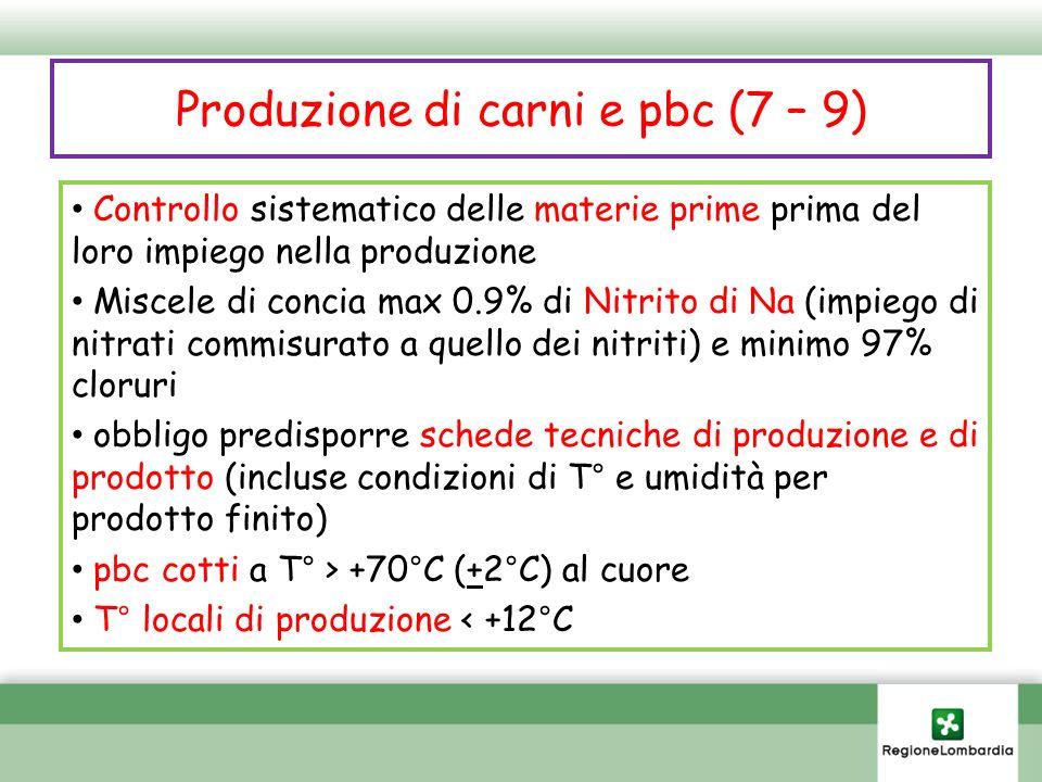 Produzione di carni e pbc (7 – 9) Controllo sistematico delle materie prime prima del loro impiego nella produzione Miscele di concia max 0.9% di Nitr