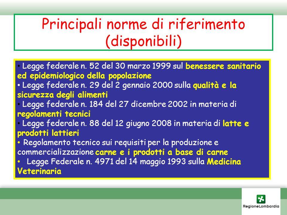 Principali norme di riferimento (disponibili) Legge federale n. 52 del 30 marzo 1999 sul benessere sanitario ed epidemiologico della popolazione Legge