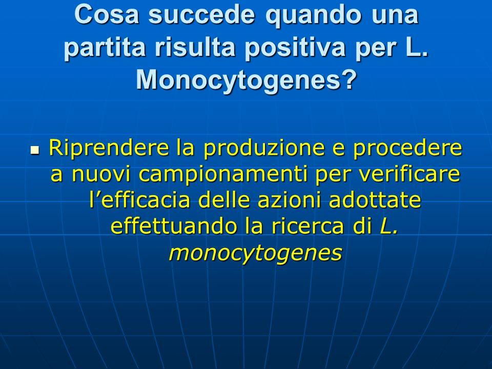Cosa succede quando una partita risulta positiva per L. Monocytogenes? Riprendere la produzione e procedere a nuovi campionamenti per verificare leffi
