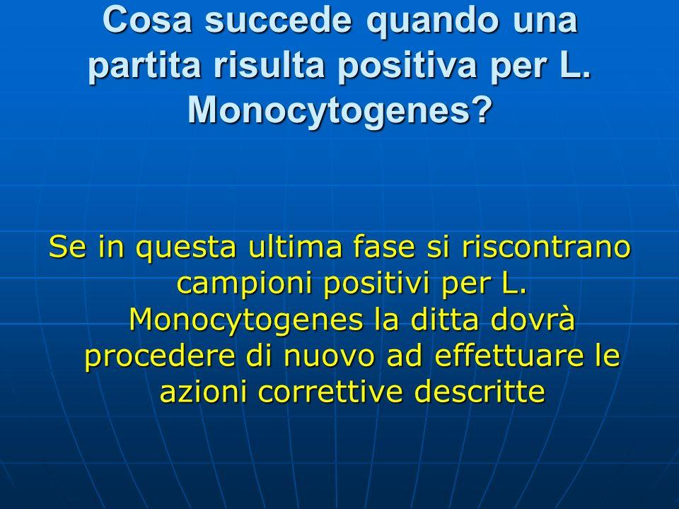 Cosa succede quando una partita risulta positiva per L. Monocytogenes? Se in questa ultima fase si riscontrano campioni positivi per L. Monocytogenes