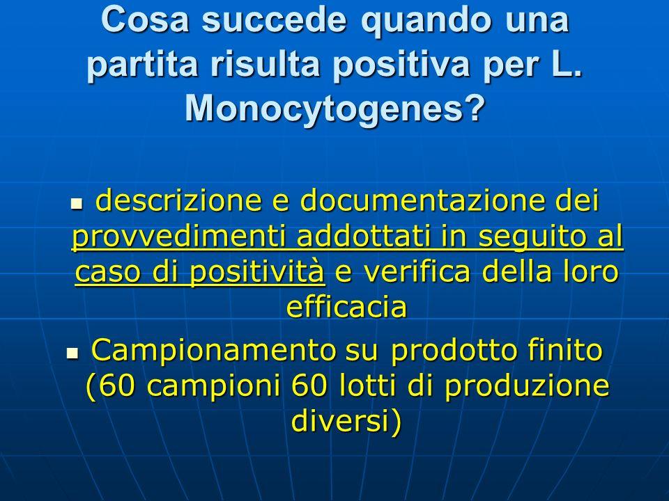 Cosa succede quando una partita risulta positiva per L. Monocytogenes? descrizione e documentazione dei provvedimenti addottati in seguito al caso di