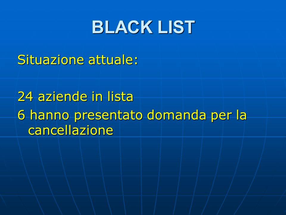 BLACK LIST Situazione attuale: 24 aziende in lista 6 hanno presentato domanda per la cancellazione