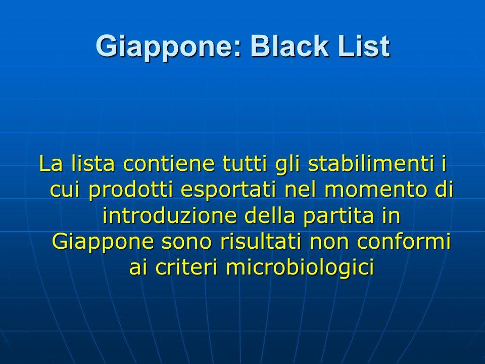 Giappone: Black List La presenza di uno stabilimento in Black List non determina la cancellazione dello stesso dalla lista di stabilimenti idonei allesportazione ma il CAMPIONAMENTO SISTEMATICO di tutte le partite in ingresso