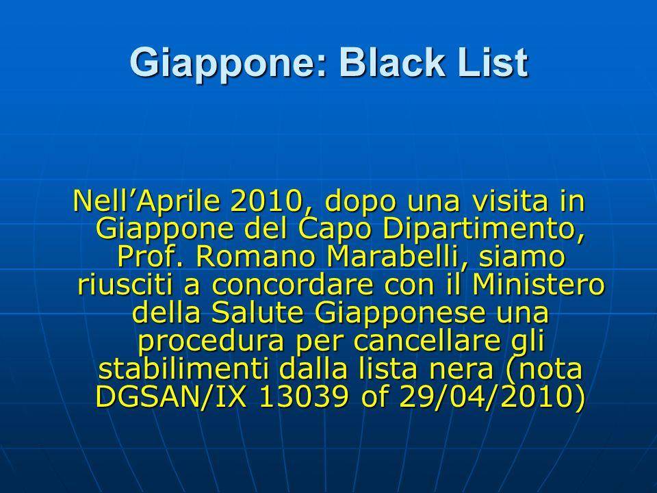 Giappone: Black List Nel momento in cui le Autorità Giapponesi notificano la non conformità del prodotto esportato, lo stabilimento viene inserito nella Black List.