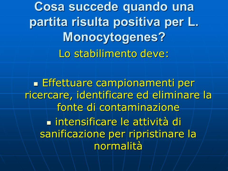 Cosa succede quando una partita risulta positiva per L. Monocytogenes? Lo stabilimento deve: Effettuare campionamenti per ricercare, identificare ed e